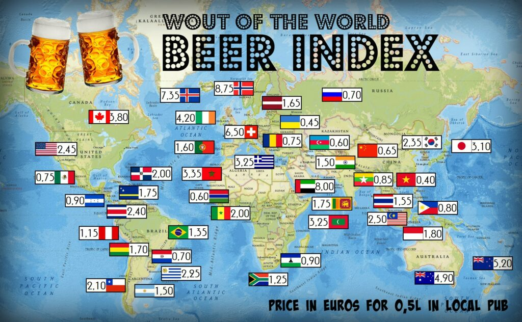 Wout of the World Bier Index